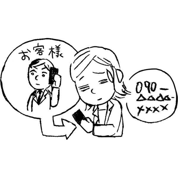 スケッチ画 デフォルメ 電話