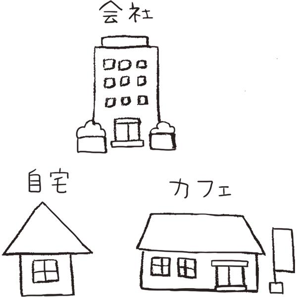 スケッチ画 デフォルメ 会社・カフェ・自宅