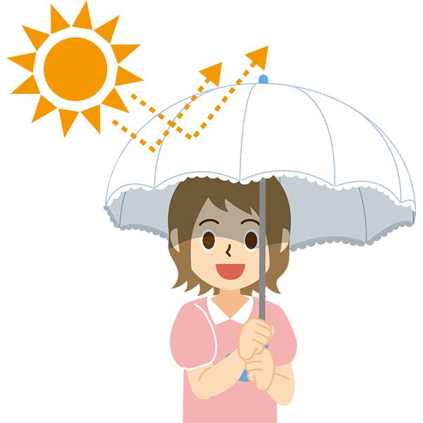 日傘をさす女性 太陽